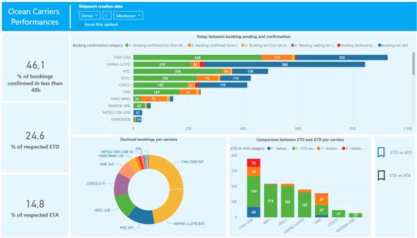 KPI screenshot
